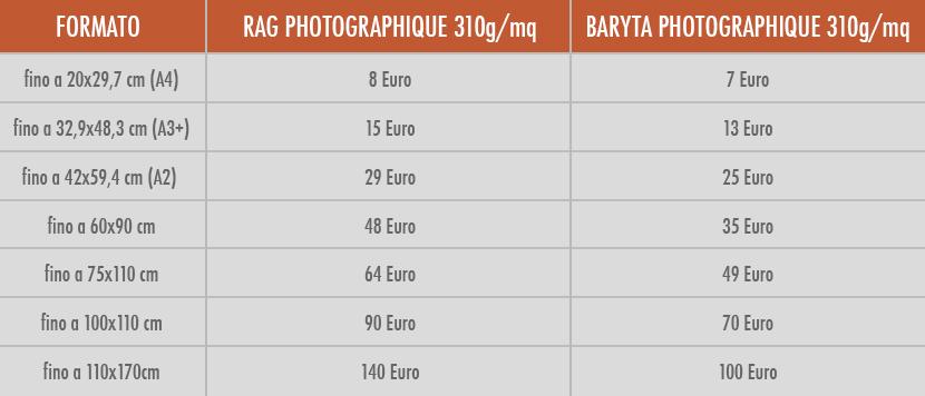 Listino prezzi costi - Stampa Fine Art Bari Puglia