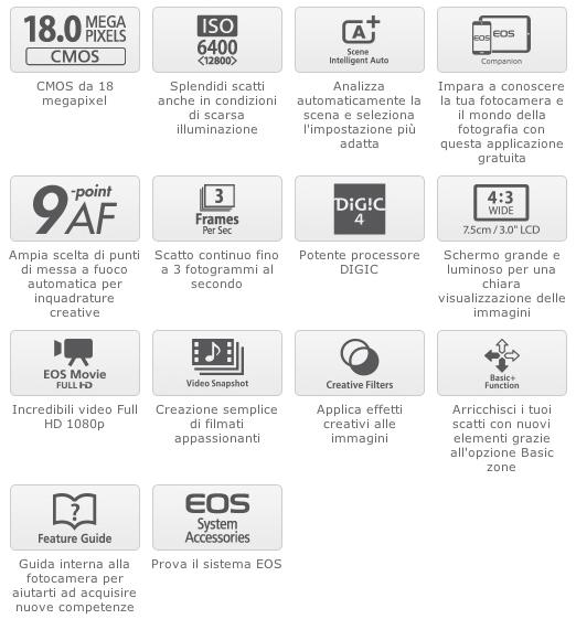 Canon EOS 1200D - caratteristiche