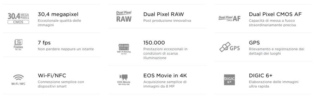 Canon 5D Mark IV - caratteristiche principali